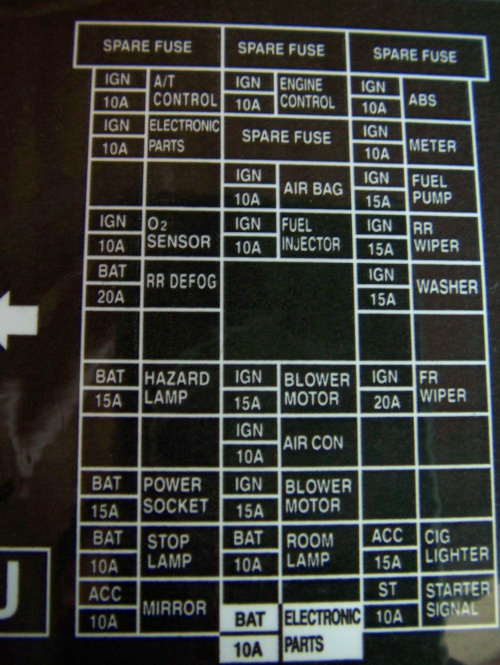 Nissan Almera N15 Wiring Diagram : Fuse boxes almera owners club